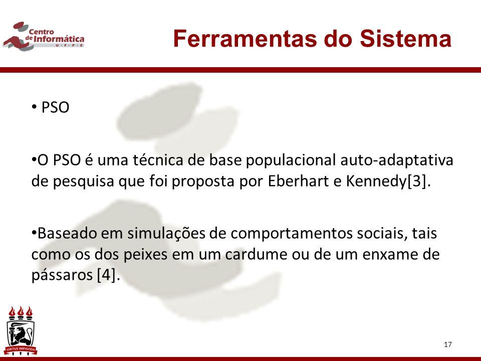 17 Ferramentas do Sistema PSO O PSO é uma técnica de base populacional auto-adaptativa de pesquisa que foi proposta por Eberhart e Kennedy[3].