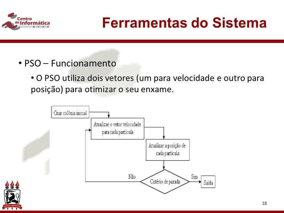 18 Ferramentas do Sistema PSO – Funcionamento O PSO utiliza dois vetores (um para velocidade e outro para posição) para otimizar o seu enxame.
