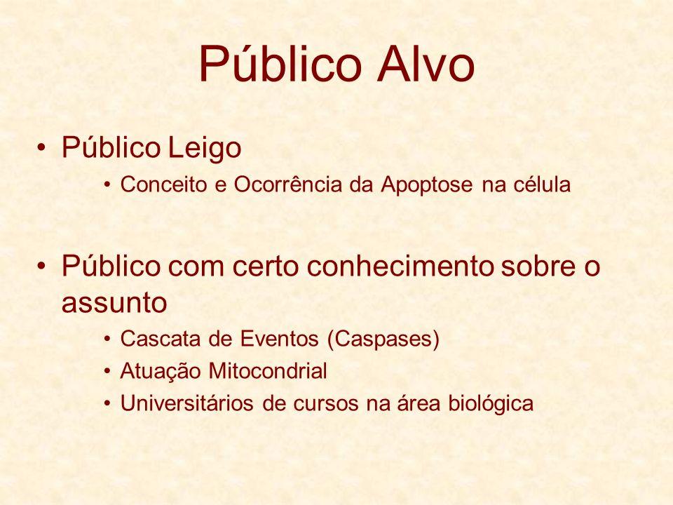 Público Alvo Público Leigo Conceito e Ocorrência da Apoptose na célula Público com certo conhecimento sobre o assunto Cascata de Eventos (Caspases) At