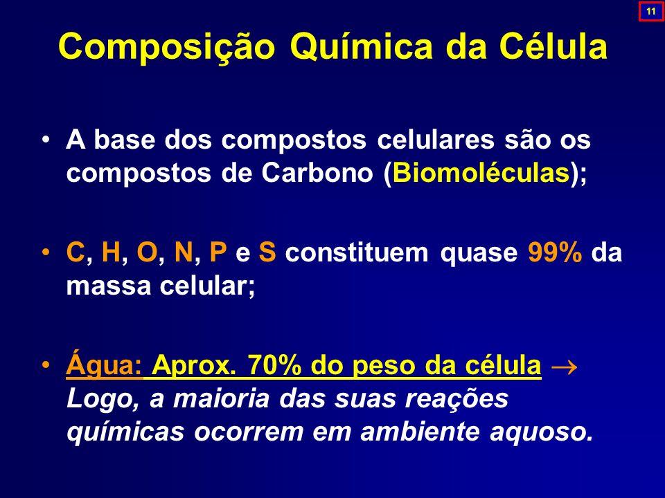 A base dos compostos celulares são os compostos de Carbono (Biomoléculas); C, H, O, N, P e S constituem quase 99% da massa celular; Água: Aprox. 70% d