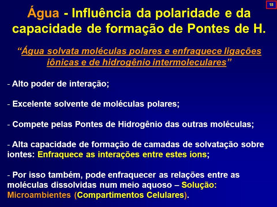 Água solvata moléculas polares e enfraquece ligações iônicas e de hidrogênio intermoleculares - Alto poder de interação; - Excelente solvente de moléc