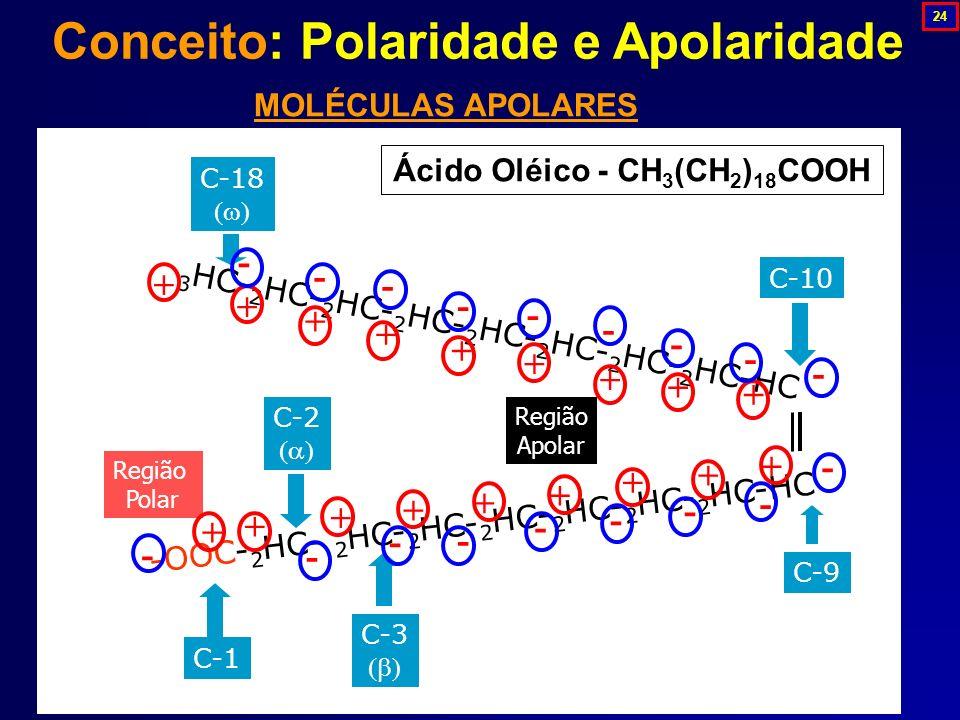 MOLÉCULAS APOLARES + 3 HC- 2 HC- 2 HC- 2 HC- 2 HC- 2 HC- 2 HC- 2 HC-HC -OOC- 2 HC- 2 HC- 2 HC- 2 HC- 2 HC- 2 HC- 2 HC-HC C-1 C-2 C-3 C-9 Região Polar
