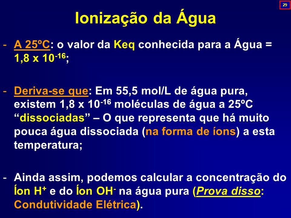 -A 25ºC: o valor da Keq conhecida para a Água = 1,8 x 10 -16 ; -Deriva-se que: Em 55,5 mol/L de água pura, existem 1,8 x 10 -16 moléculas de água a 25