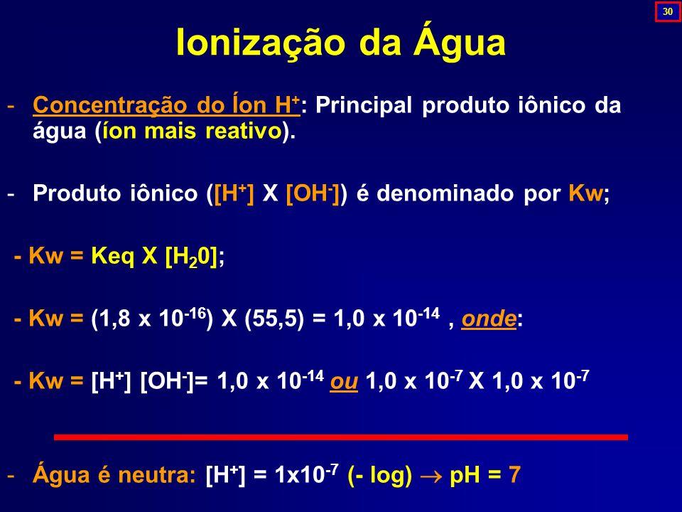 -Concentração do Íon H + : Principal produto iônico da água (íon mais reativo). -Produto iônico ([H + ] X [OH - ]) é denominado por Kw; - Kw = Keq X [