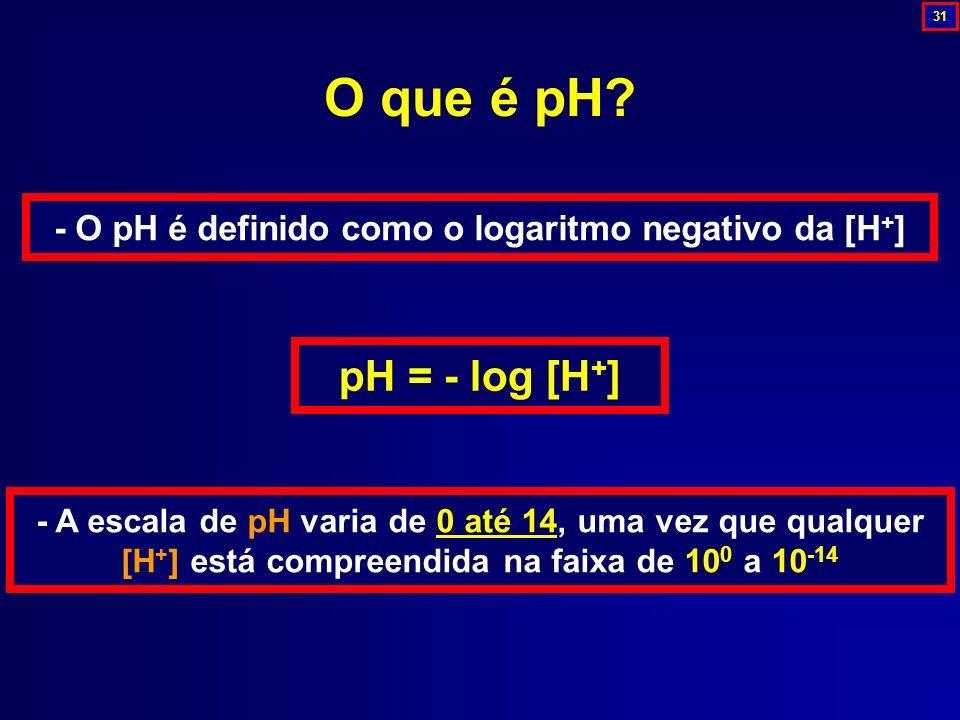 - O pH é definido como o logaritmo negativo da [H + ] pH = - log [H + ] - A escala de pH varia de 0 até 14, uma vez que qualquer [H + ] está compreend