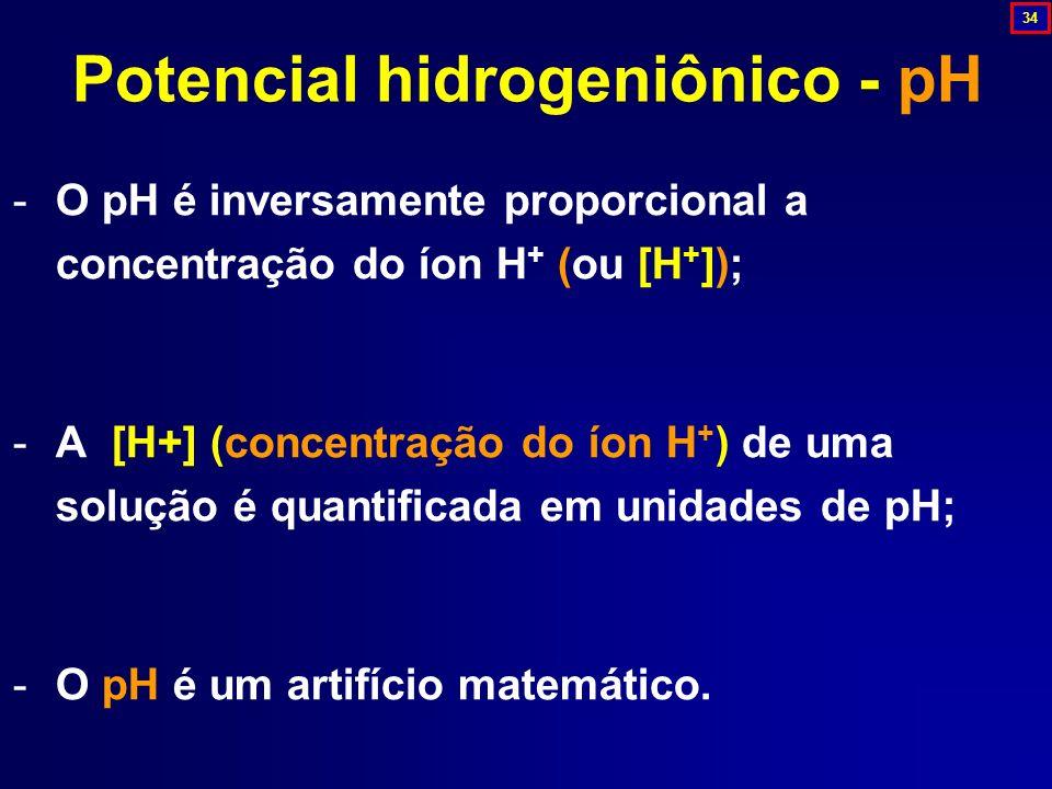 -O pH é inversamente proporcional a concentração do íon H + (ou [H + ]); -A [H+] (concentração do íon H + ) de uma solução é quantificada em unidades