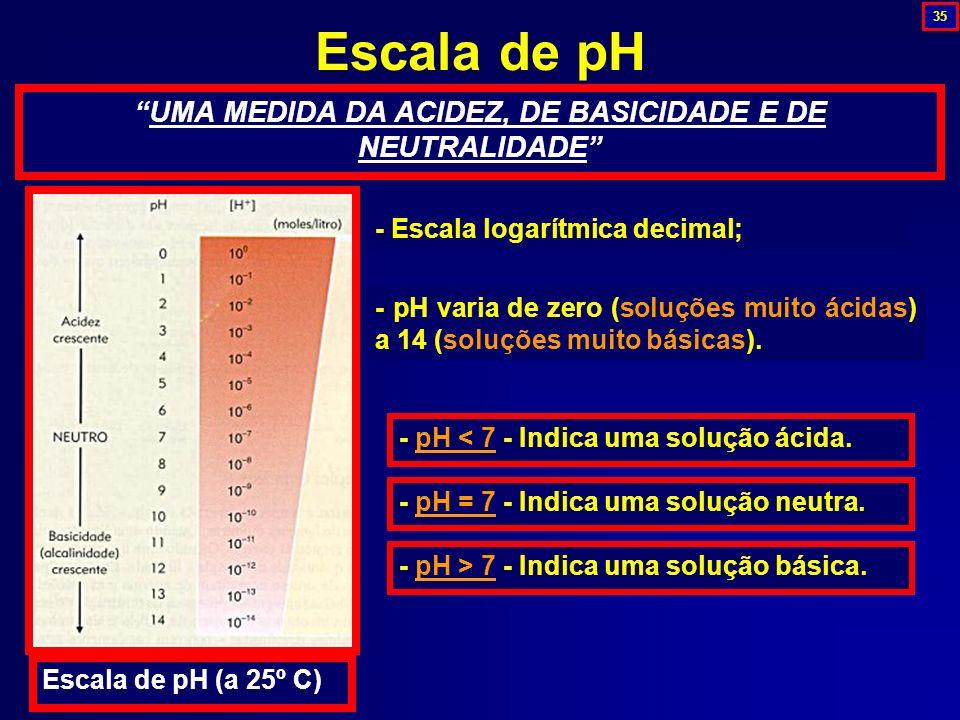 Escala de pH UMA MEDIDA DA ACIDEZ, DE BASICIDADE E DE NEUTRALIDADE Escala de pH (a 25º C) - pH varia de zero (soluções muito ácidas) a 14 (soluções mu