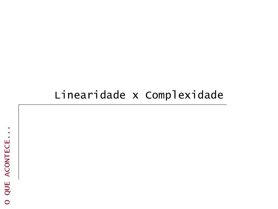 O QUE ACONTECE... Linearidade x Complexidade