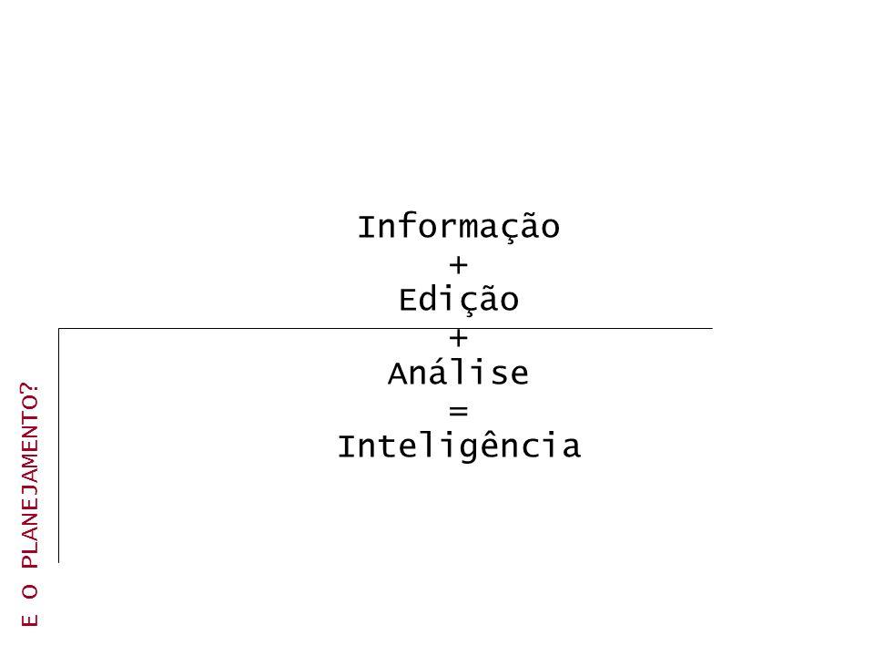 E O PLANEJAMENTO? Informação + Edição + Análise = Inteligência
