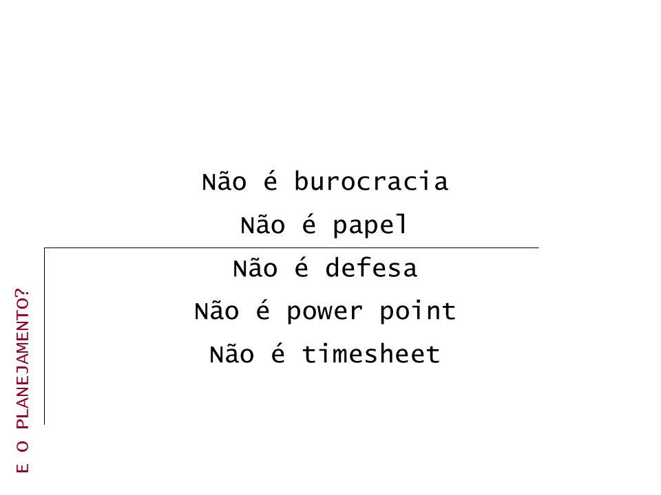 E O PLANEJAMENTO Não é burocracia Não é papel Não é defesa Não é power point Não é timesheet