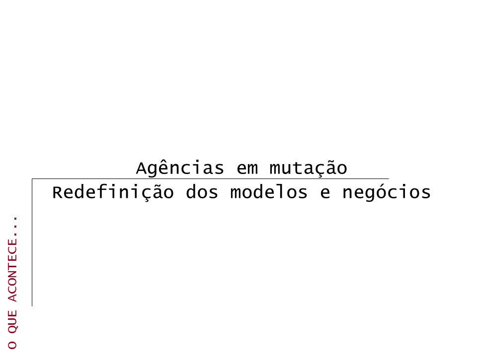 Agências em mutação Redefinição dos modelos e negócios O QUE ACONTECE...