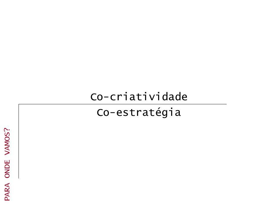 Co-criatividade Co-estratégia PARA ONDE VAMOS