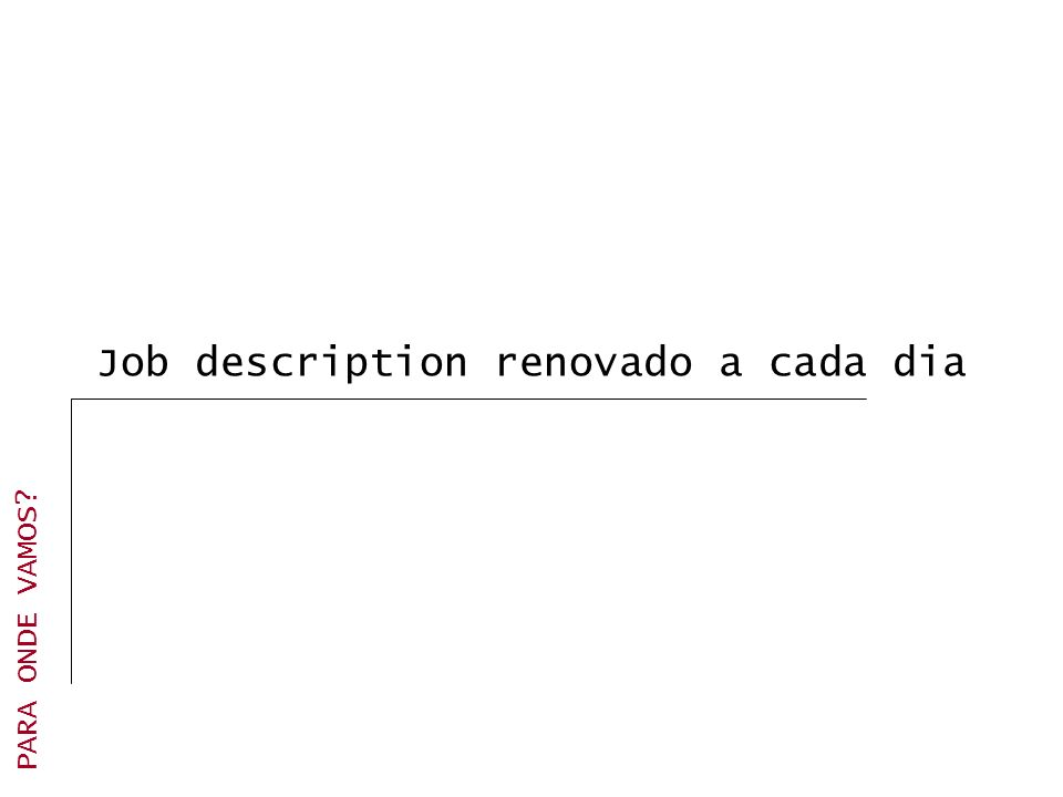 Job description renovado a cada dia PARA ONDE VAMOS