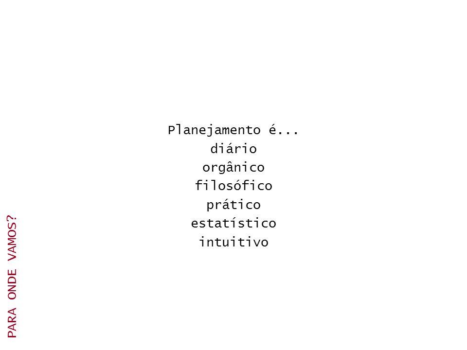 Planejamento é... diário orgânico filosófico prático estatístico intuitivo PARA ONDE VAMOS
