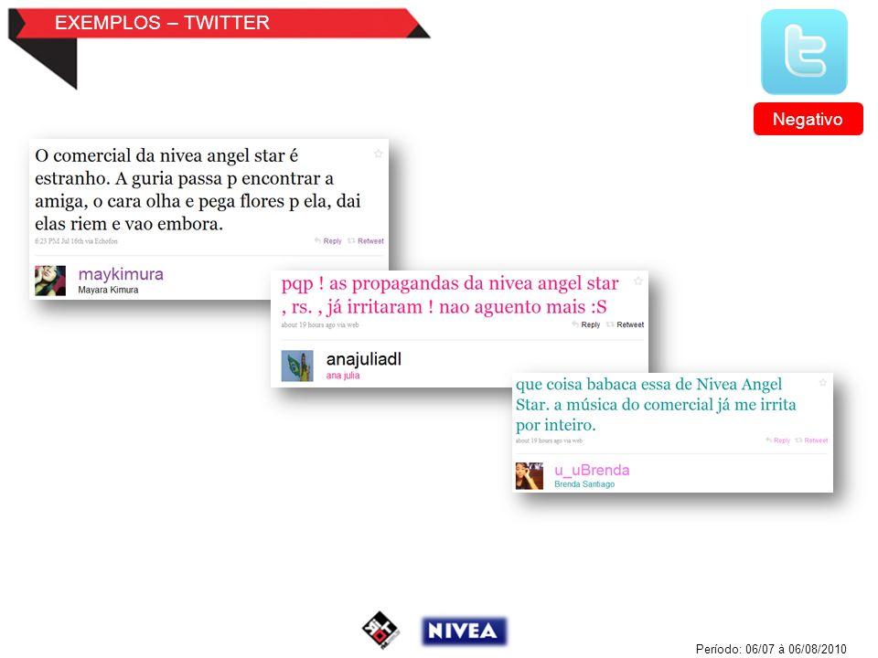 EXEMPLOS – TWITTER Negativo Período: 06/07 à 06/08/2010