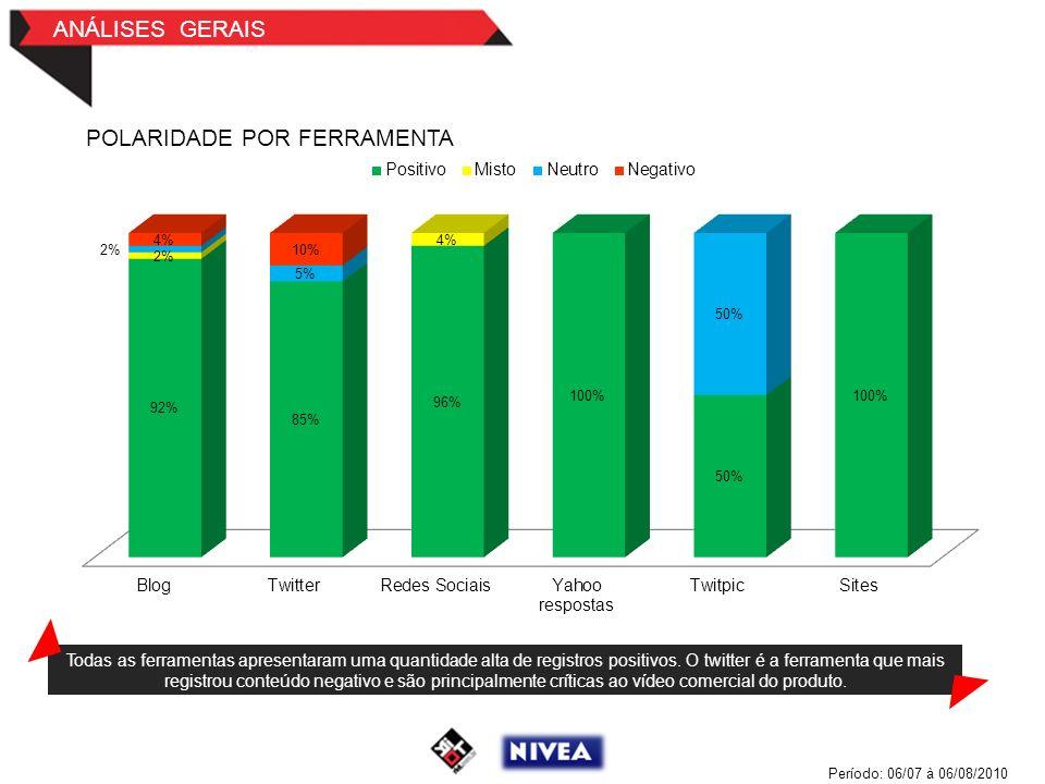 EXEMPLOS – YAHOO RESPOSTAS Período: 06/07 à 06/08/2010 Neutro http://br.answers.yahoo.com/question/index?qid=20100731055936AAzfp0t