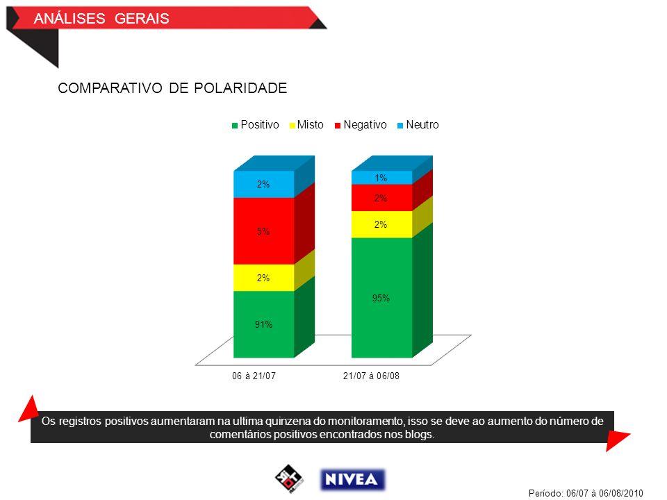 COMPARATIVO DE FERRAMENTAS Durante esse período de monitoramento apenas os números de comentários nos blogs cresceram, as porcentagens das outras ferramentas se mantiveram uma mesma média durante as semanas.