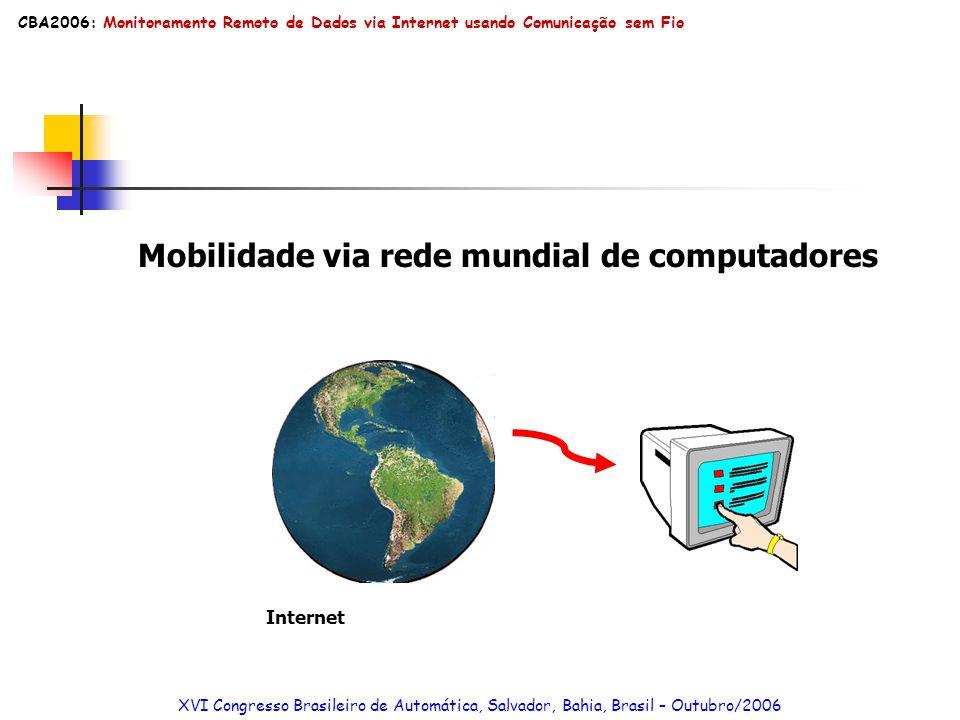 Mobilidade via rede mundial de computadores Internet XVI Congresso Brasileiro de Automática, Salvador, Bahia, Brasil – Outubro/2006 CBA2006: Monitoram