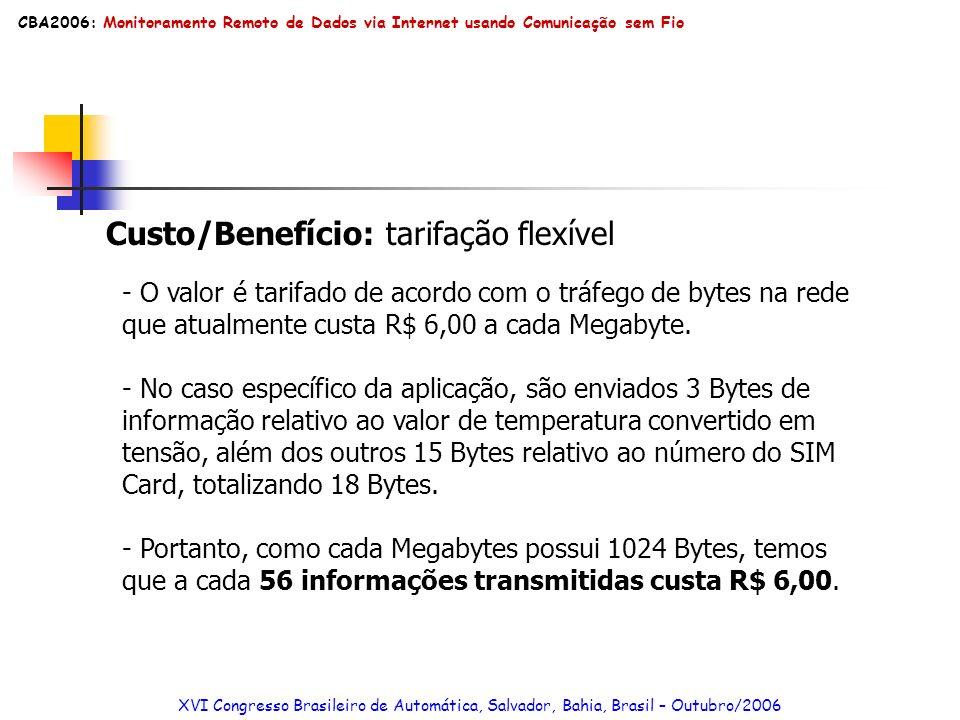 - O valor é tarifado de acordo com o tráfego de bytes na rede que atualmente custa R$ 6,00 a cada Megabyte. - No caso específico da aplicação, são env
