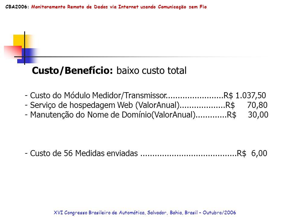 - Custo do Módulo Medidor/Transmissor........................R$ 1.037,50 - Serviço de hospedagem Web (ValorAnual)...................R$ 70,80 - Manuten
