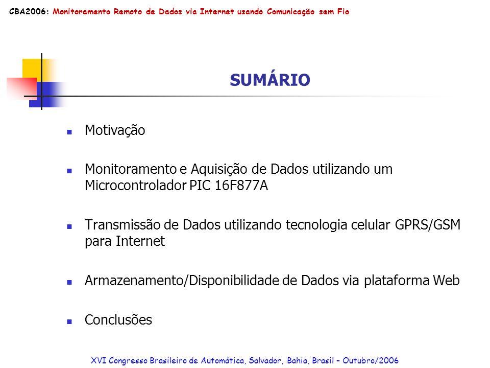 Custo/Benefício: Baixo custo operacional SistemaAssinaturaCusto UnitárioTotal Mensal SMSR$20,00R$0,14/ mensR$423,20 GPRS UDPR$10,00R$5,00 / MbytesR$15,00 GPRS TCPR$10,00R$5,00 / MbytesR$15,00 XVI Congresso Brasileiro de Automática, Salvador, Bahia, Brasil – Outubro/2006 CBA2006: Monitoramento Remoto de Dados via Internet usando Comunicação sem Fio