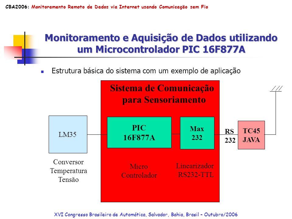 Monitoramento e Aquisição de Dados utilizando um Microcontrolador PIC 16F877A Estrutura básica do sistema com um exemplo de aplicação TC45 JAVA RS 232