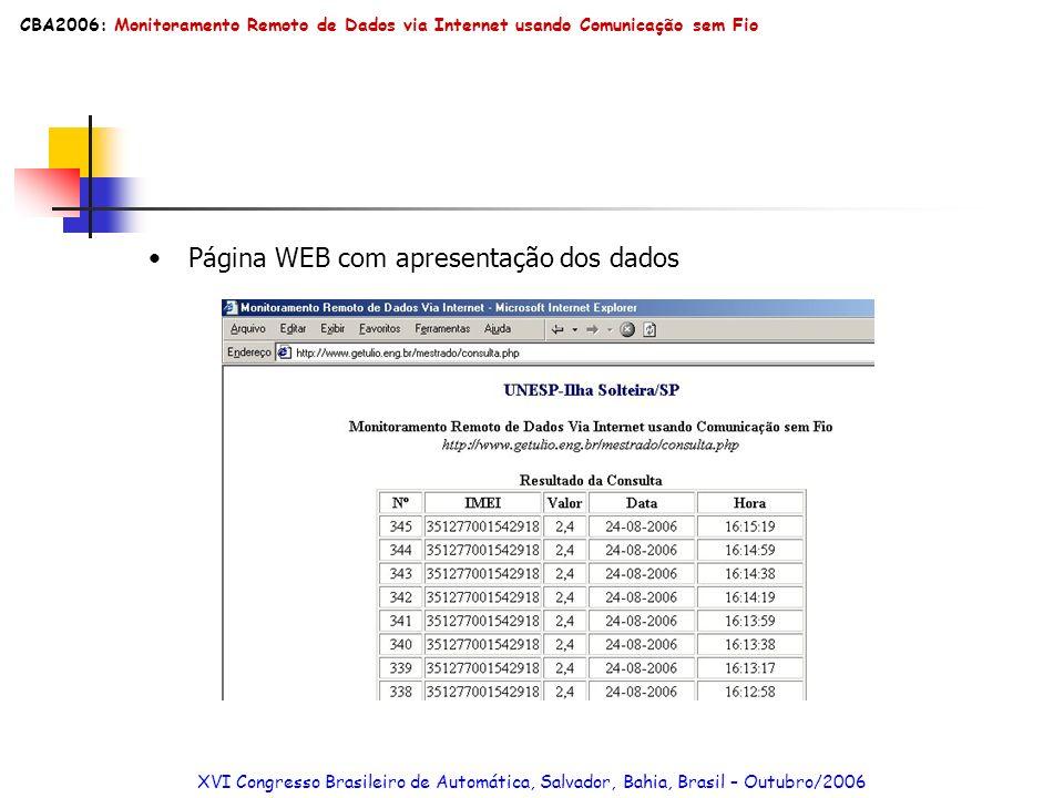 Página WEB com apresentação dos dados XVI Congresso Brasileiro de Automática, Salvador, Bahia, Brasil – Outubro/2006 CBA2006: Monitoramento Remoto de