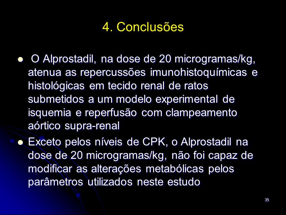 35 4. Conclusões O Alprostadil, na dose de 20 microgramas/kg, atenua as repercussões imunohistoquímicas e histológicas em tecido renal de ratos submet