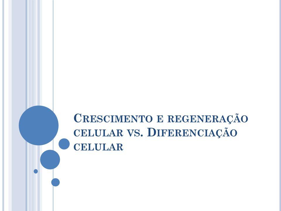 C RESCIMENTO E REGENERAÇÃO CELULAR VS. D IFERENCIAÇÃO CELULAR