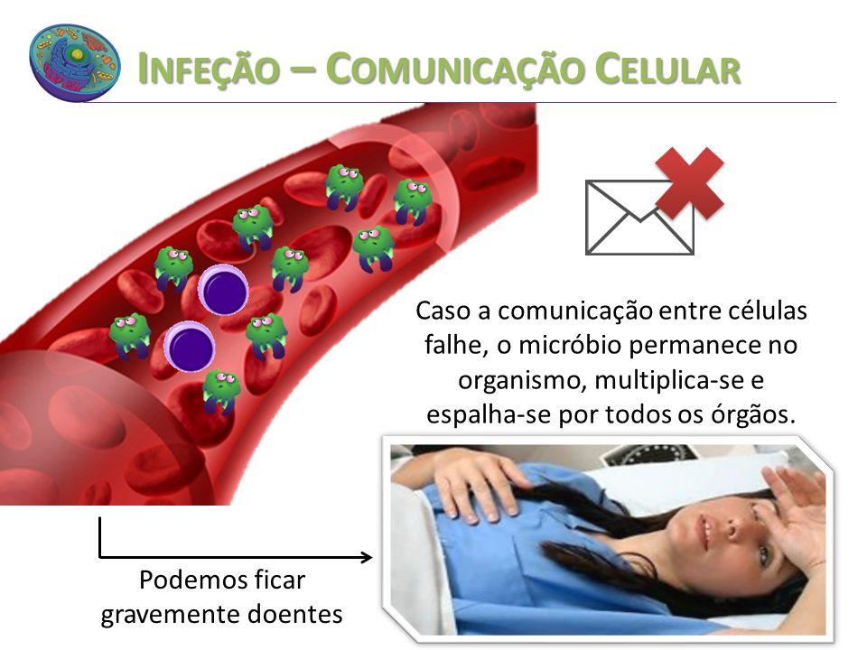 I NFEÇÃO – C OMUNICAÇÃO C ELULAR Caso a comunicação entre células falhe, o micróbio permanece no organismo, multiplica-se e espalha-se por todos os ór