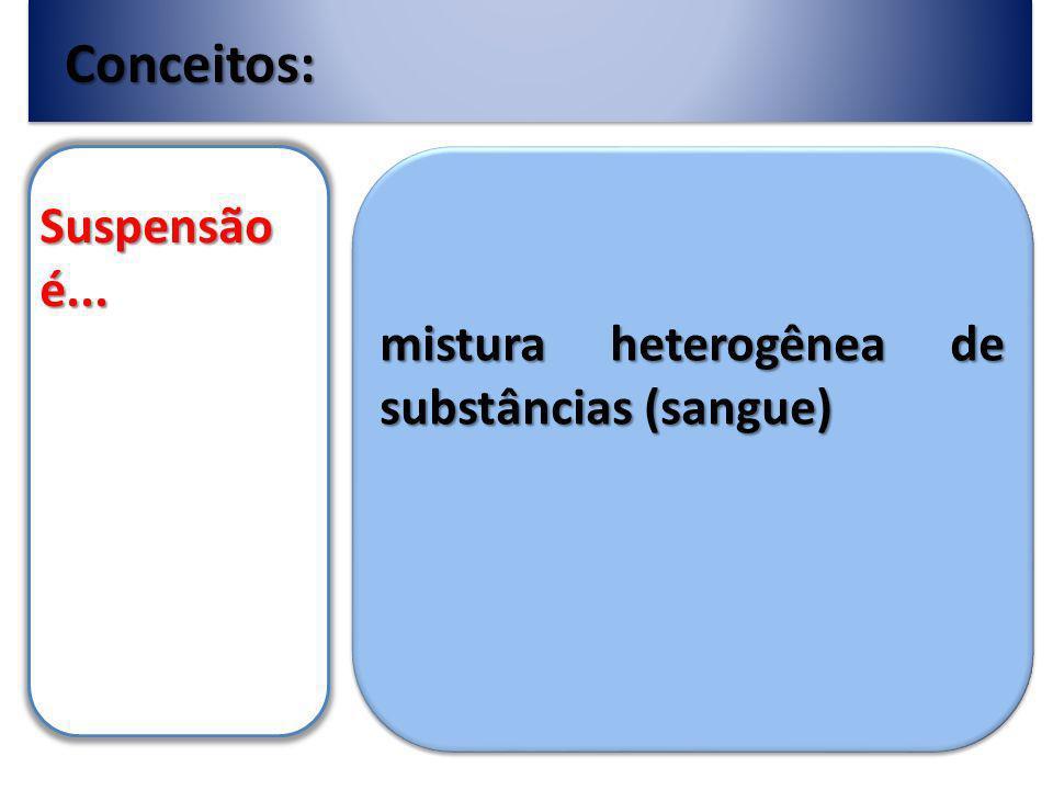 Conceitos: Suspensão é... mistura heterogênea de substâncias (sangue)