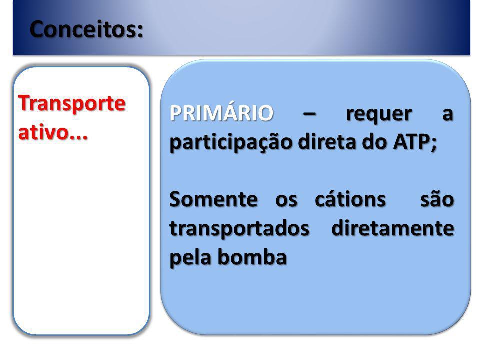 Conceitos: Transporte ativo...