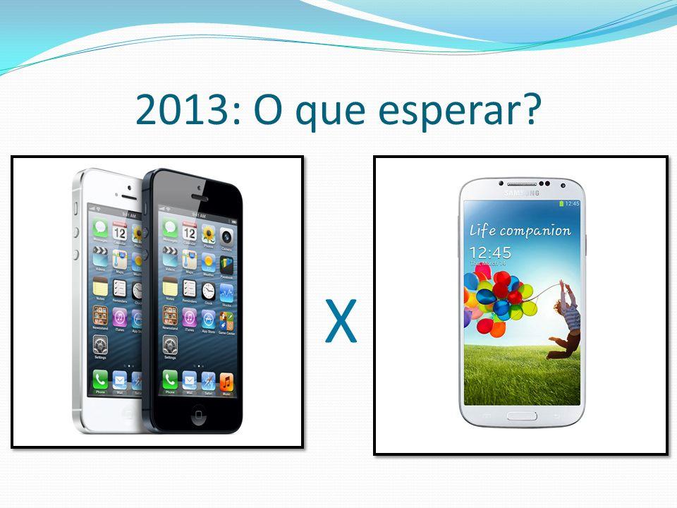 2013: O que esperar? X