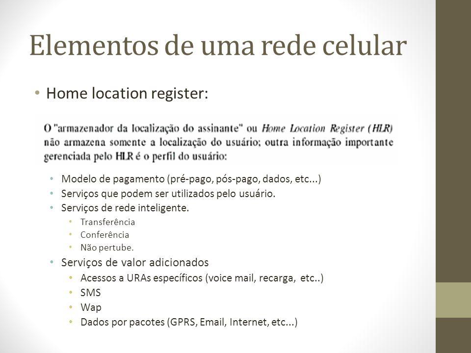 Elementos de uma rede celular Home location register: Tipos de ligações que podem ser realizadas pelo assinate Locais.