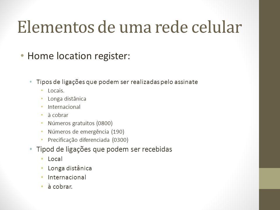 Elementos de uma rede celular Visitor location register: