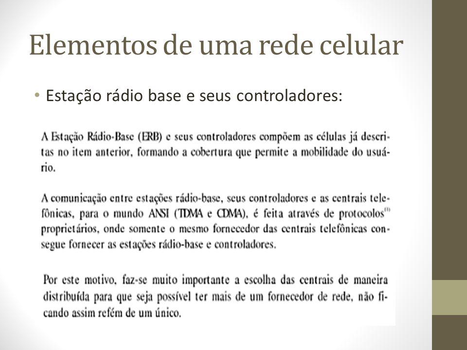 Elementos de uma rede celular Estação rádio base e seus controladores: