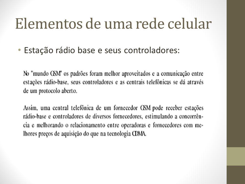 Elementos de uma rede celular Aparelhos celulares móveis: