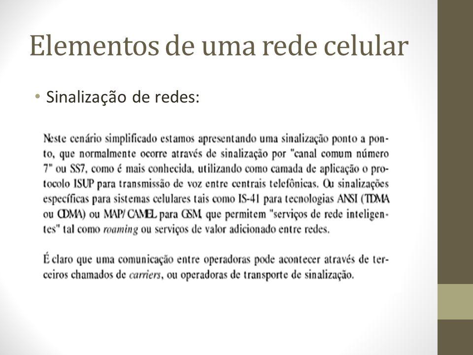 Elementos de uma rede celular Sinalização de redes: