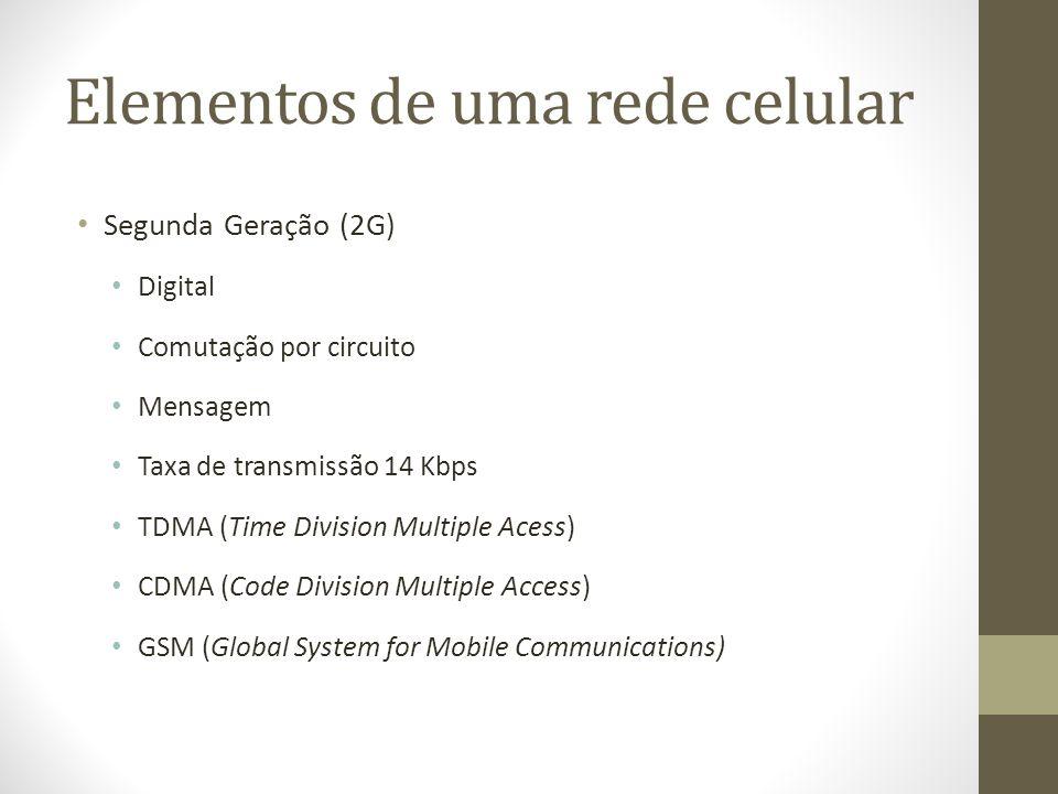 Elementos de uma rede celular Entre Gerações (2,5G) Digital Comutação por pacotes Internet Taxa de transmissão 144 Kbps GPRS (General Packet Radio Service) EDGE (Enhanced Data Rates for GSM Evolution) CDMA - 2000 1X