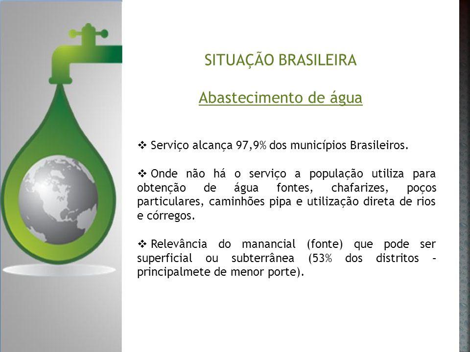SITUAÇÃO BRASILEIRA Abastecimento de água Serviço alcança 97,9% dos municípios Brasileiros. Onde não há o serviço a população utiliza para obtenção de