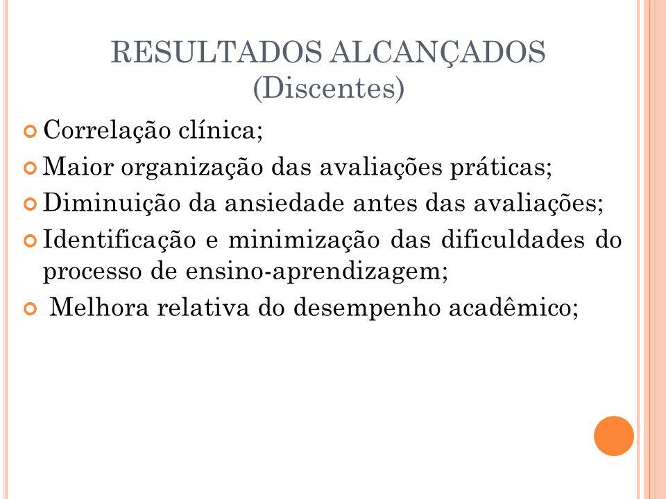 RESULTADOS ALCANÇADOS (Discentes) Correlação clínica; Maior organização das avaliações práticas; Diminuição da ansiedade antes das avaliações; Identif