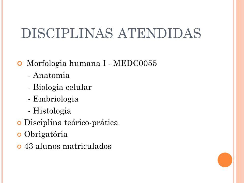 DISCIPLINAS ATENDIDAS Morfologia humana I - MEDC0055 - Anatomia - Biologia celular - Embriologia - Histologia Disciplina teórico-prática Obrigatória 4
