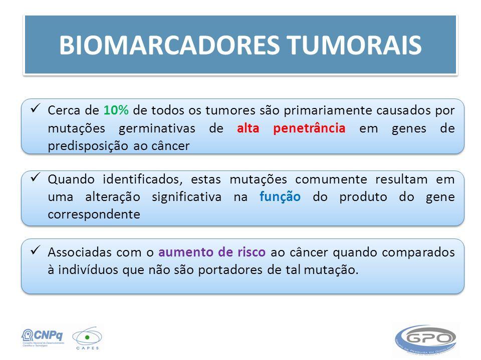 BIOMARCADORES TUMORAIS Cerca de 10% de todos os tumores são primariamente causados por mutações germinativas de alta penetrância em genes de predispos