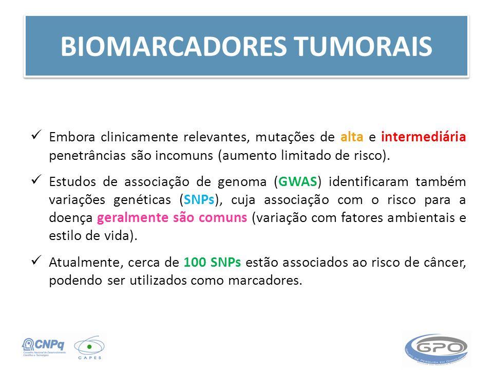 BIOMARCADORES TUMORAIS Embora clinicamente relevantes, mutações de alta e intermediária penetrâncias são incomuns (aumento limitado de risco). Estudos