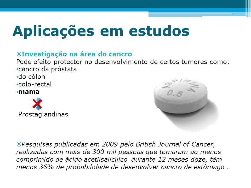 Aplicações em estudos Investigação na área do cancro Pode efeito protector no desenvolvimento de certos tumores como: cancro da próstata do cólon colo