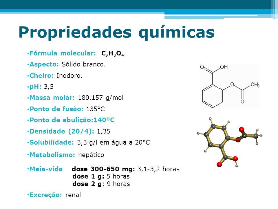Propriedades químicas Fórmula molecular: C 9 H 8 O 4 Aspecto: Sólido branco. Cheiro: Inodoro. pH: 3,5 Massa molar: 180,157 g/mol Ponto de fusão: 135°C