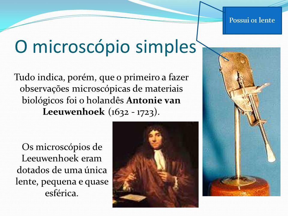 O mundo microscópio O microscópio é um aparelho utilizado para visualizar estruturas minúsculas como as células. Acredita-se que o microscópio tenha s