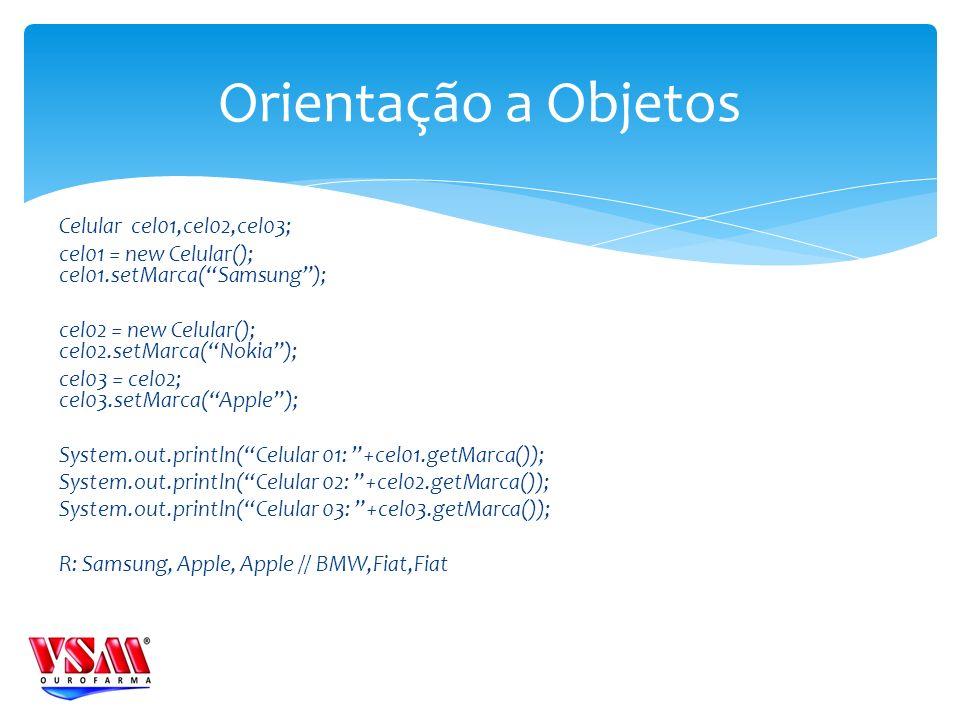Celular cel01,cel02,cel03; cel01 = new Celular(); cel01.setMarca(Samsung); cel02 = new Celular(); cel02.setMarca(Nokia); cel03 = cel02; cel03.setMarca(Apple); System.out.println(Celular 01: +cel01.getMarca()); System.out.println(Celular 02: +cel02.getMarca()); System.out.println(Celular 03: +cel03.getMarca()); R: Samsung, Apple, Apple // BMW,Fiat,Fiat Orientação a Objetos