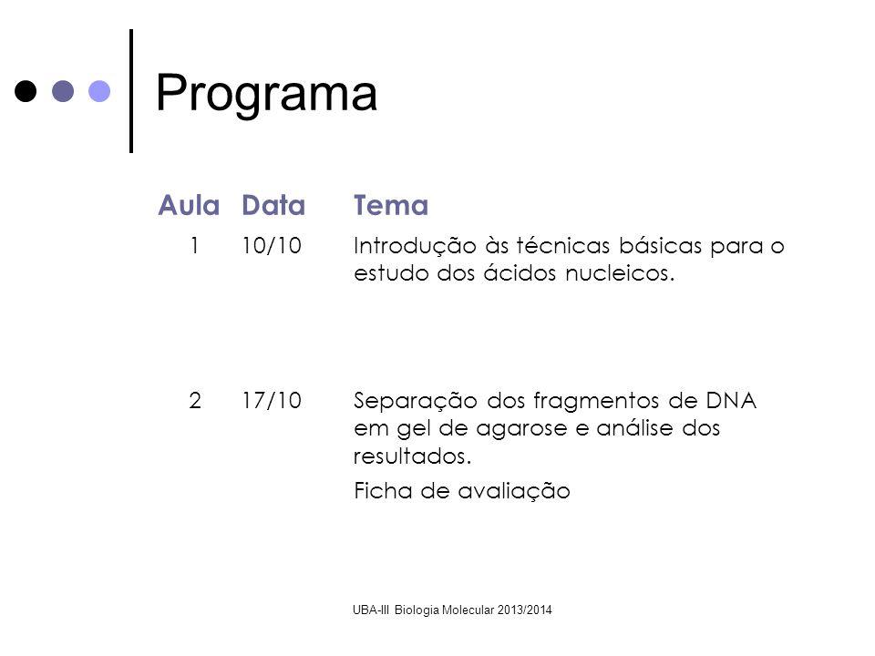 UBA-III Biologia Molecular 2013/2014 Programa AulaDataTema 110/10Introdução às técnicas básicas para o estudo dos ácidos nucleicos. 217/10Separação do