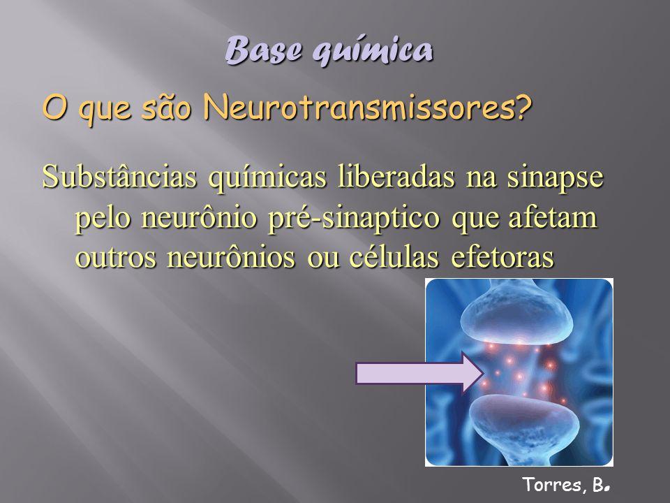 O que são Neurotransmissores? Substâncias químicas liberadas na sinapse pelo neurônio pré-sinaptico que afetam outros neurônios ou células efetoras Ba
